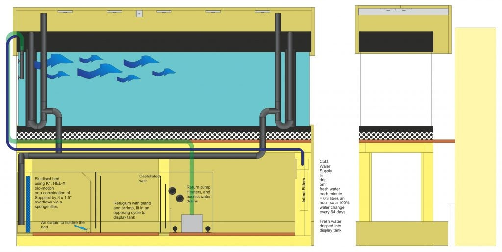 DIY aquarium overflow and filter system plan